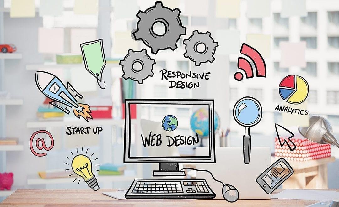Special Offer Web Design | €349 | Meath, Ireland